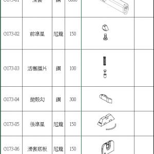 GHK Umarex GLOCK G17 Gen3 原廠零件 爆炸圖 零件下標區
