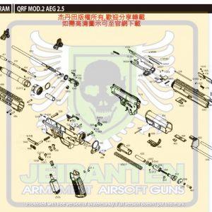 KWA/KSC QRF MOD2 AEG 電動槍 維修 原廠零件 訂購區